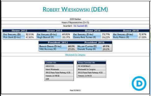 Wieckowski filing